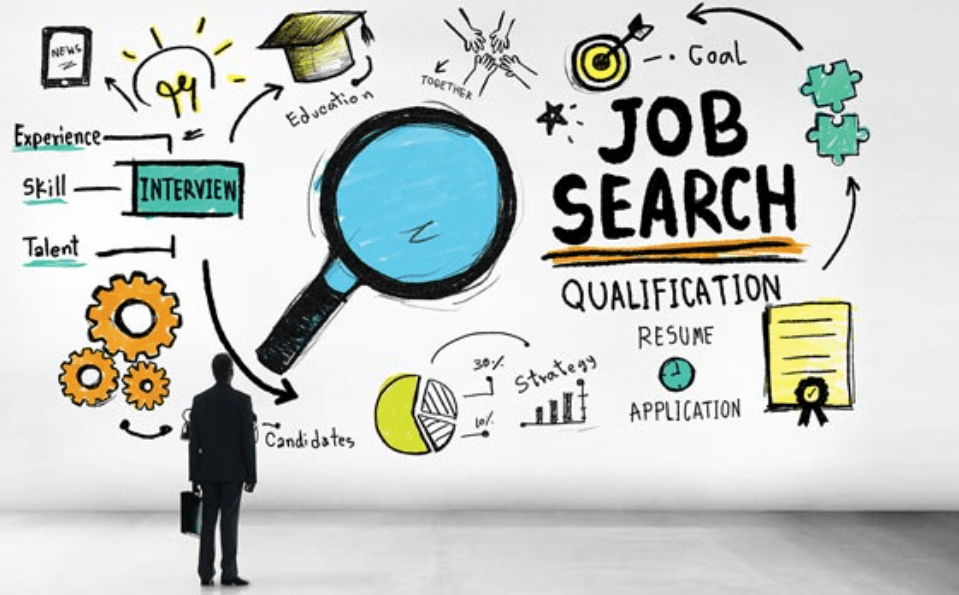 The CV Specialists | Top Ten Tips For Organising Your Job Search